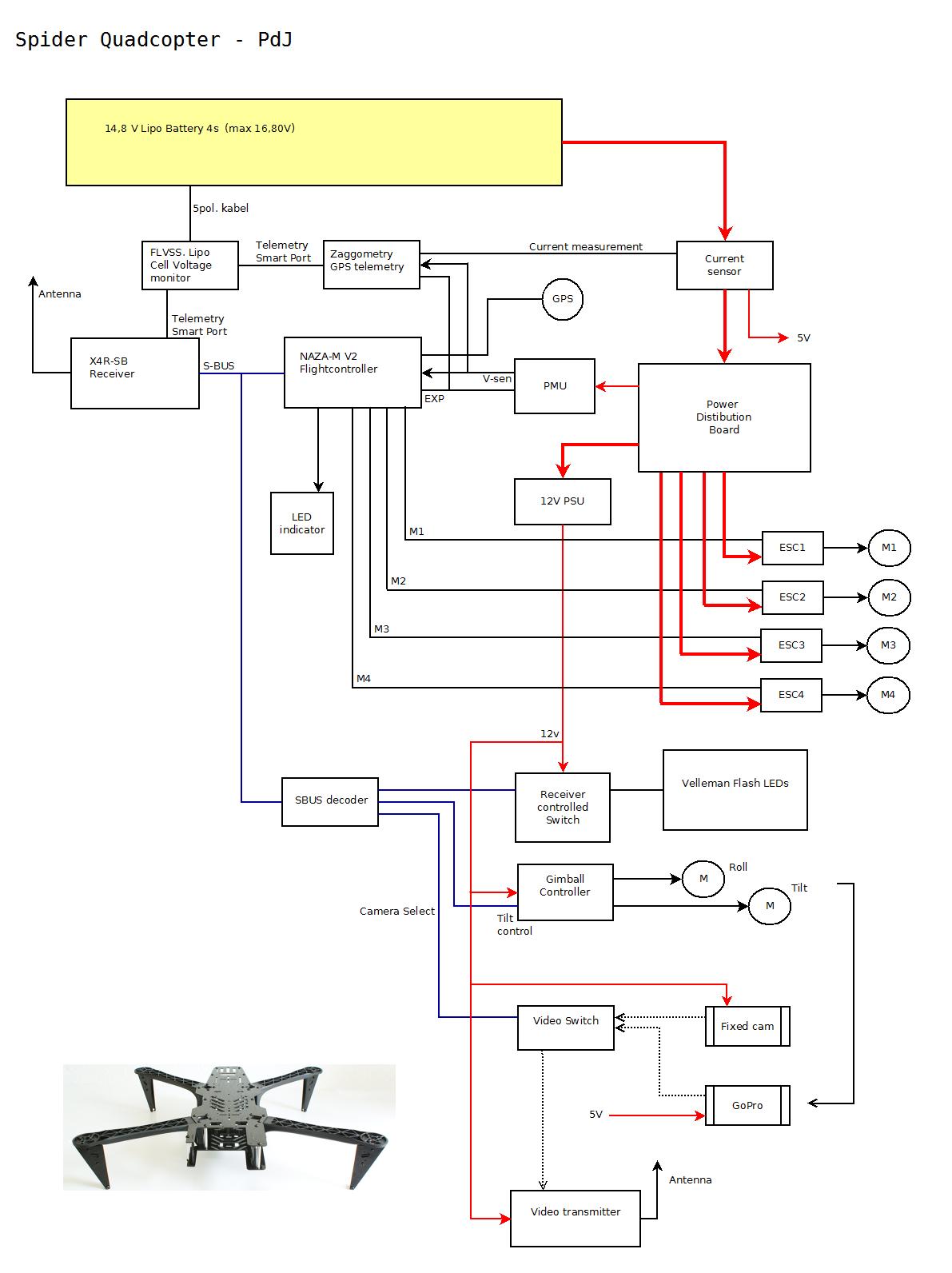 Quadcopter update